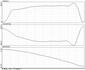 diagramm_bremspedal_verzoegerung_geschwindigkeit.jpg